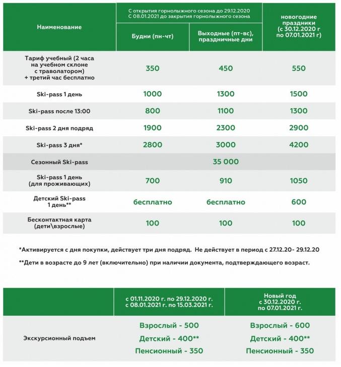 Цены на ски-пасс Манжерок