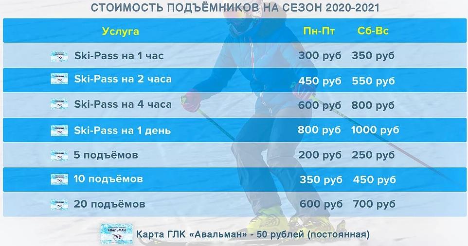 Цены на скипасс Авальман