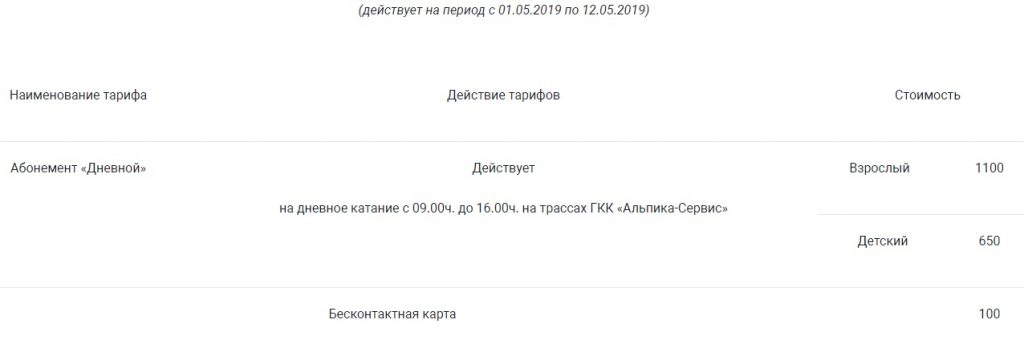 Цены на прокат Горнолыжный курорт Газпром в Сочи