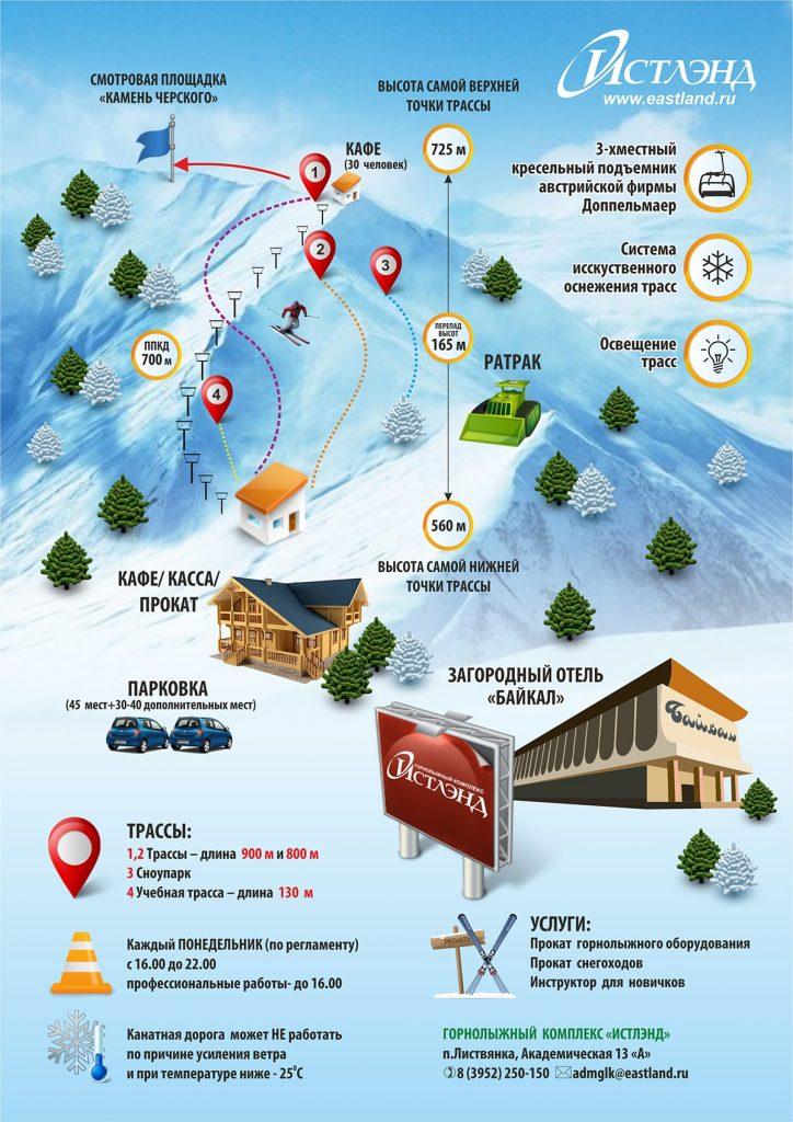 Схема трасс и подъемников горнолыжного комплекса Истлэнд