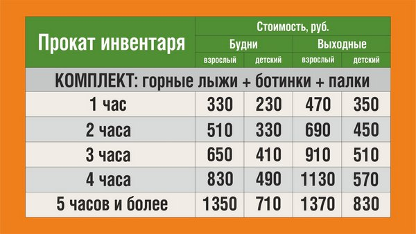 Цены на прокат Горнолыжный комплекс YES Стризнево
