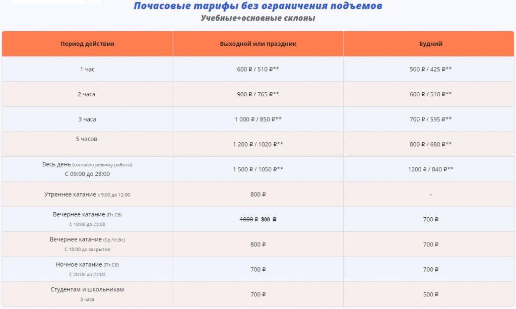 Цены Горнолыжный комплекс Хабарское в Нижегородской области