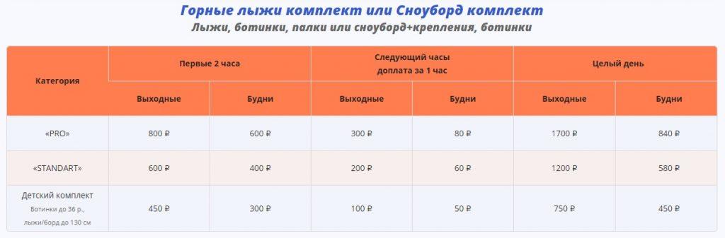 Цены на прокат Горнолыжный комплекс Хабарское в Нижегородской области