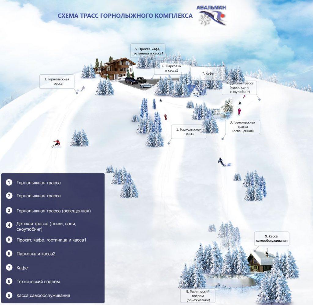 Схема трасс горнолыжного комплекса Авальман