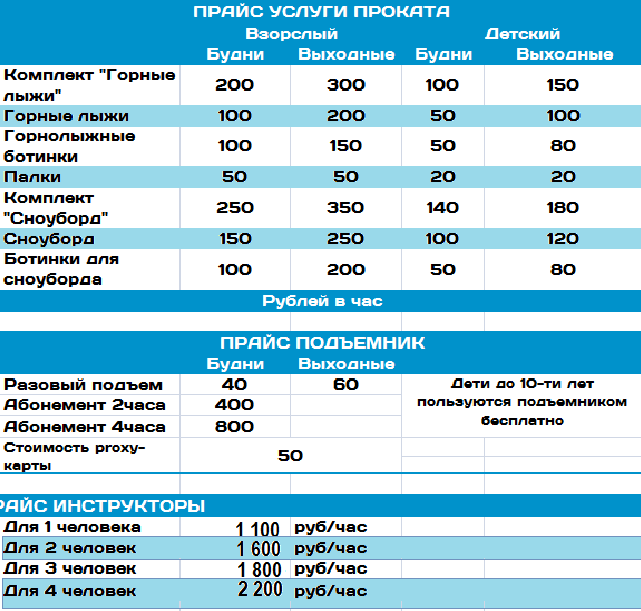 Цены Горнолыжный комплекс Иня в Новосибирске