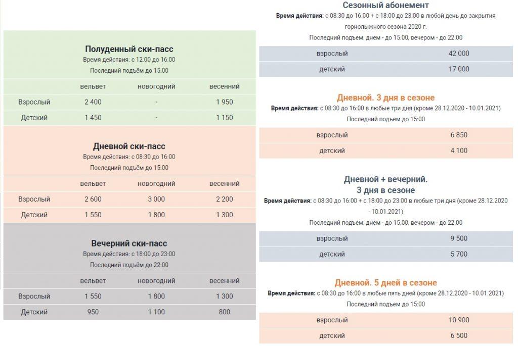 Цены Газпром в Красной Поляне