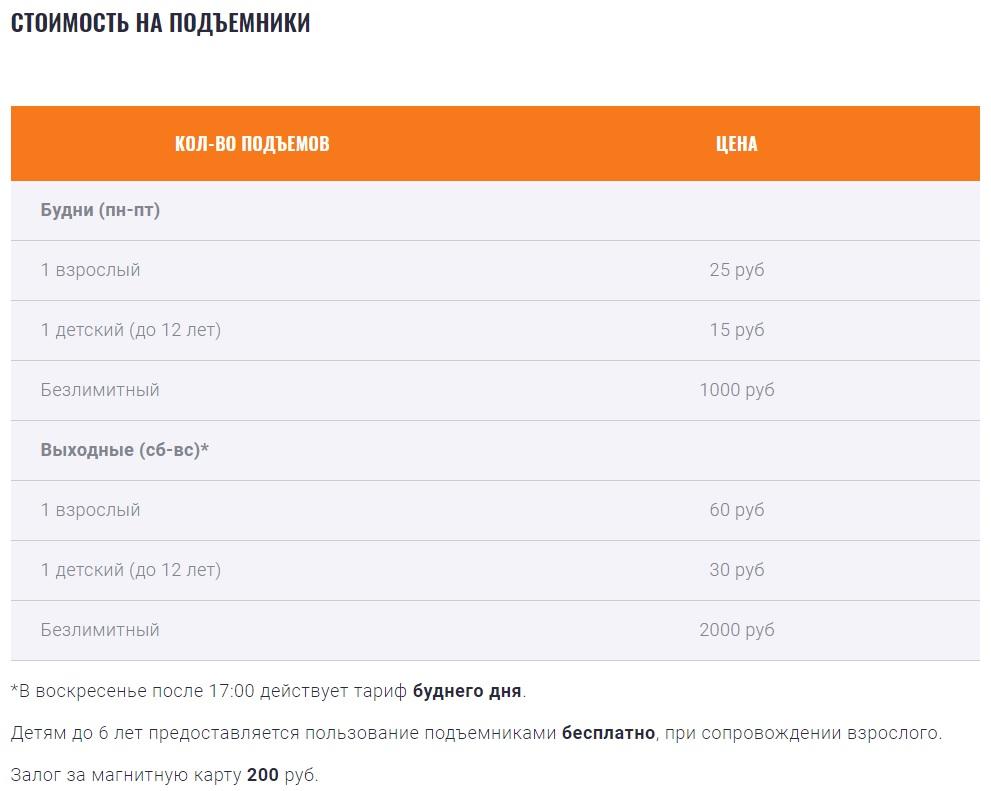 Цены Горнолыжный курорт Яхрома в Подмосковье