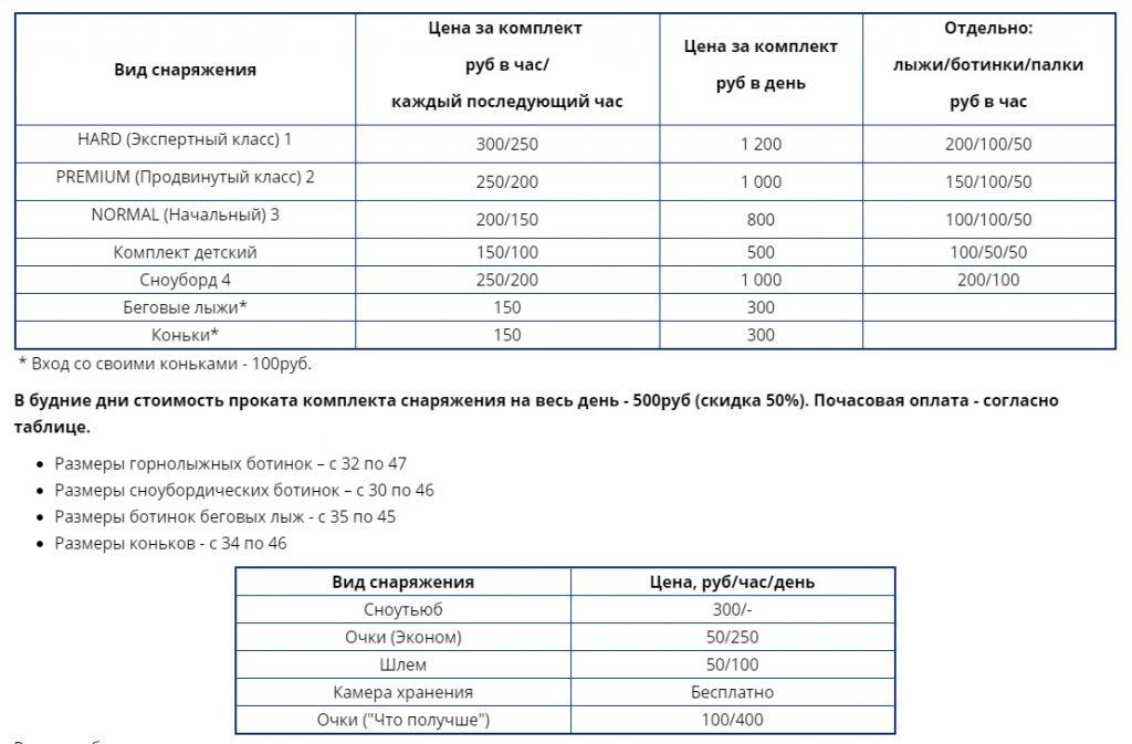 Цены на прокат Горнолыжный комплекс Юрманка Новосибирской области