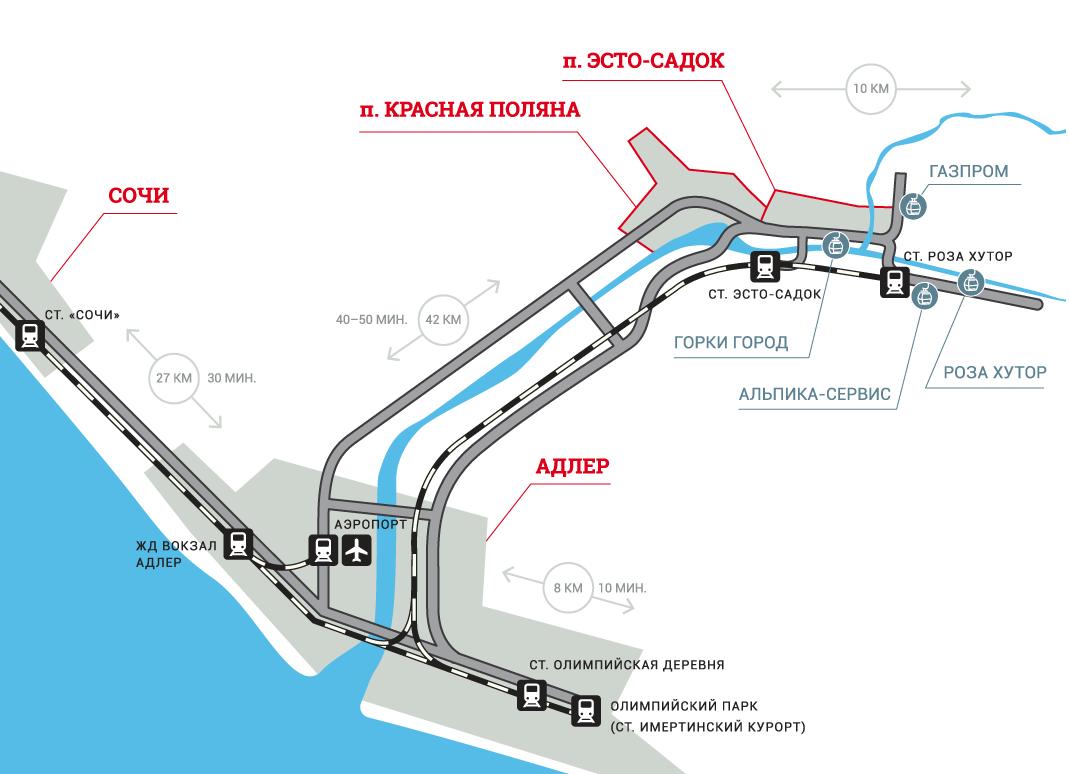 Схема как добраться Горнолыжный курорт Газпром в Сочи