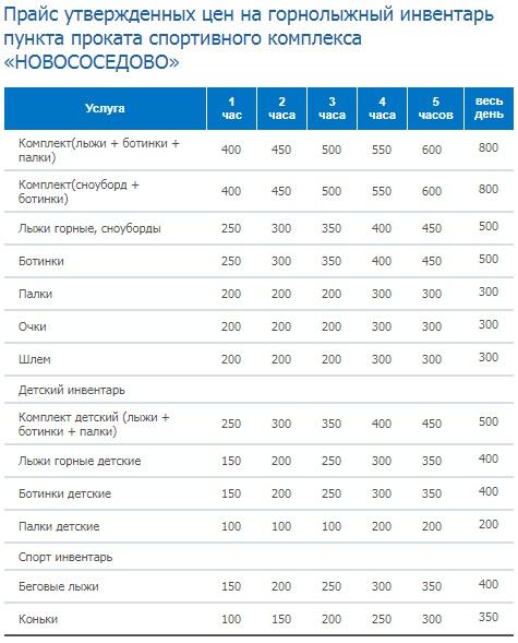 Цена на прокат Новососедово - горнолыжный комплекс