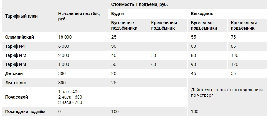 Цены Горнолыжный клуб Леонида Тягачева в Шуколово