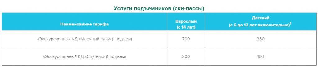 Цены на подъемники Горнолыжный курорт Архыз (Кавказ)