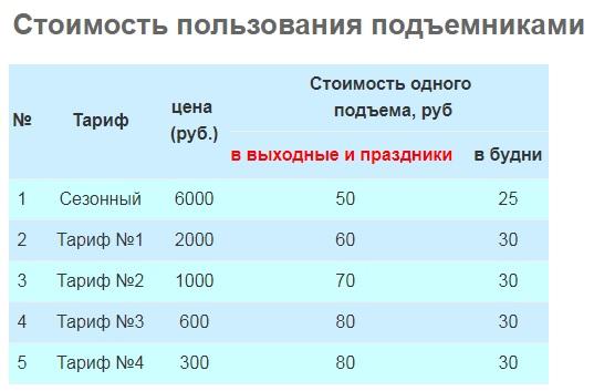 Цены горнолыжного курорта Лоза