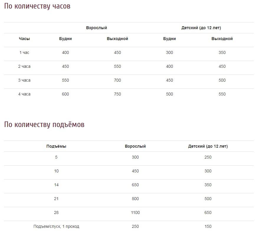 Цена Ялгора - горнолыжный курорт в Карелии