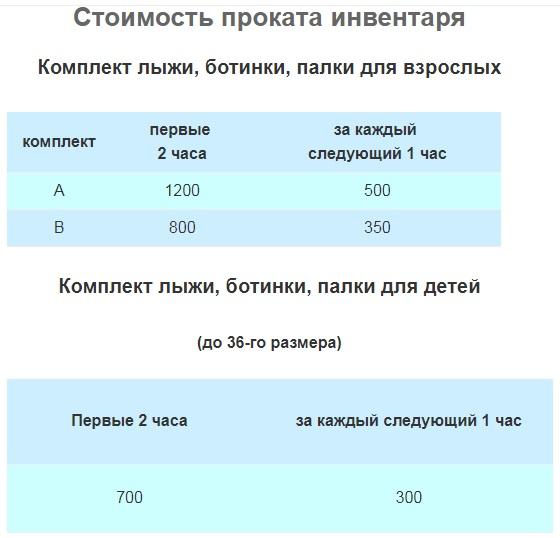 Цена проката ГЛК Лоза в Сергиевом посаде