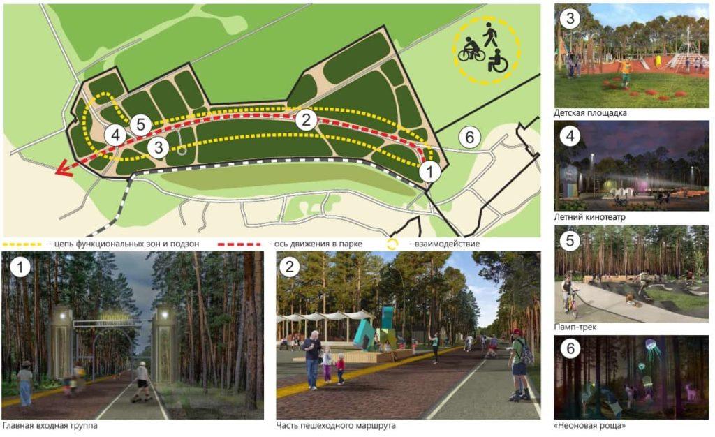 Проект реконструкции заельцовского парка